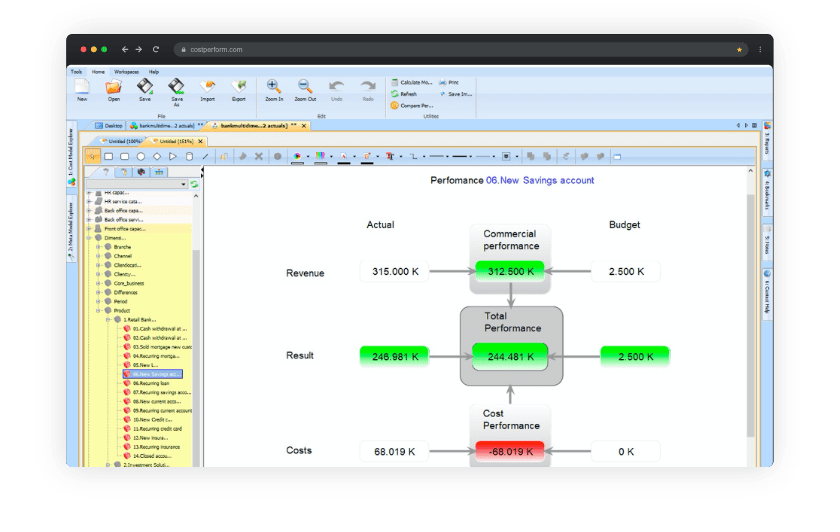 Printscreen whiteboard with visual elements for cost transparency